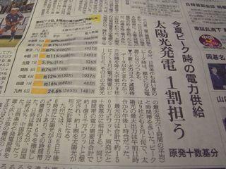 太陽光 新聞.jpg